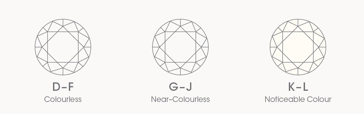 colour grade